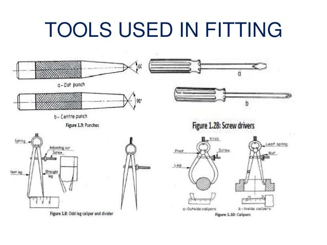 Least count of all mechanical instruments pdf