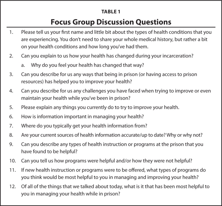 Example of focus group discussion guide