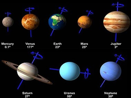 Planet earth pole to pole video questions answers pdf